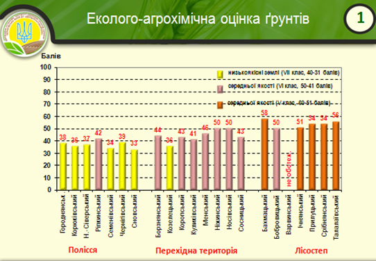 https://apk.cg.gov.ua/web_docs/2141/const/img/%D0%A0%D0%B8%D1%81.%201.png